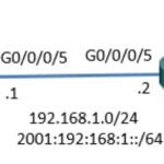 IOS XR : IPv4/IPv6 アドレス設定